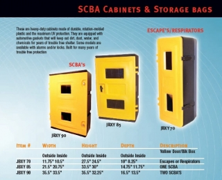 SCBA Cabinets Details